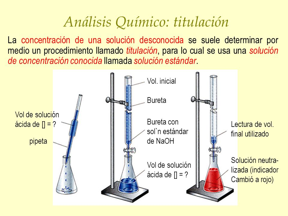 TITULACION QUIMICA EBOOK DOWNLOAD