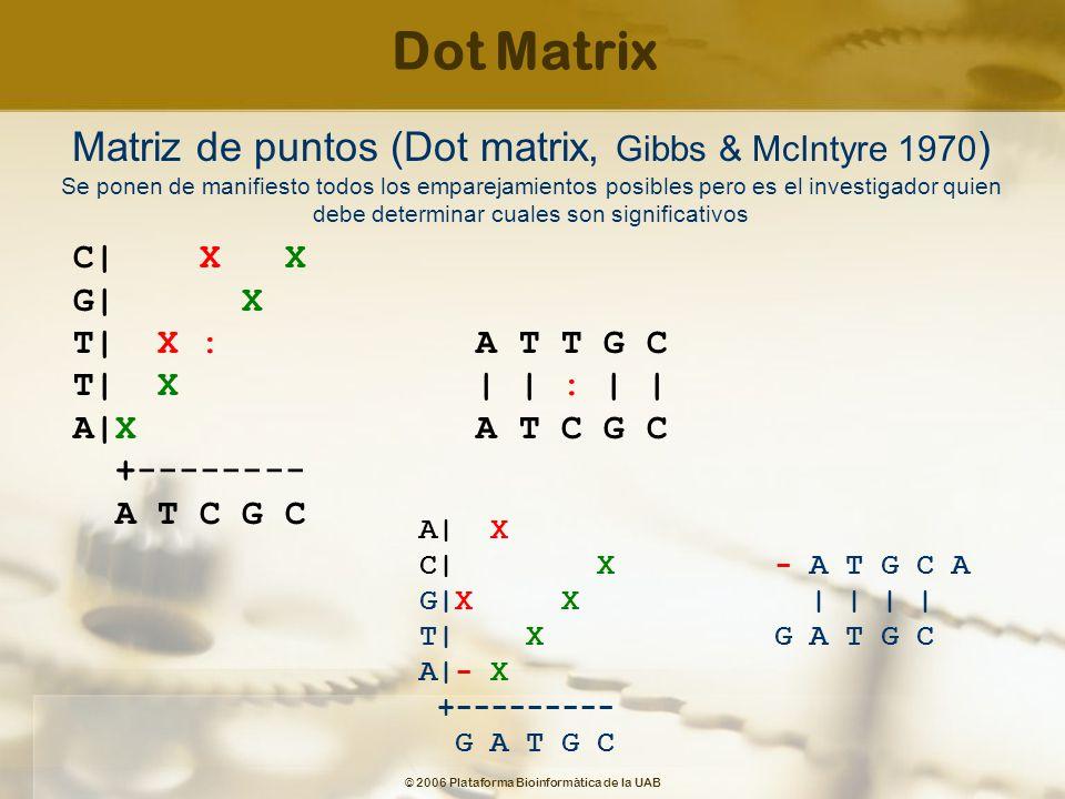 Introducció a la Bioinformàtica - ppt descargar