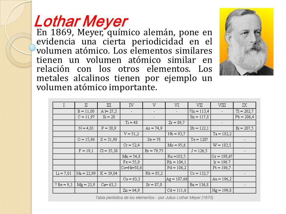 Clasificaciones peridicas iniciales ppt video online descargar lothar meyer urtaz Images
