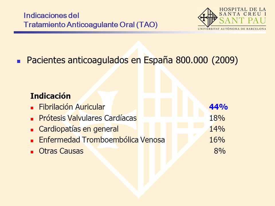 Pacientes anticoagulados en España 800.000 (2009)