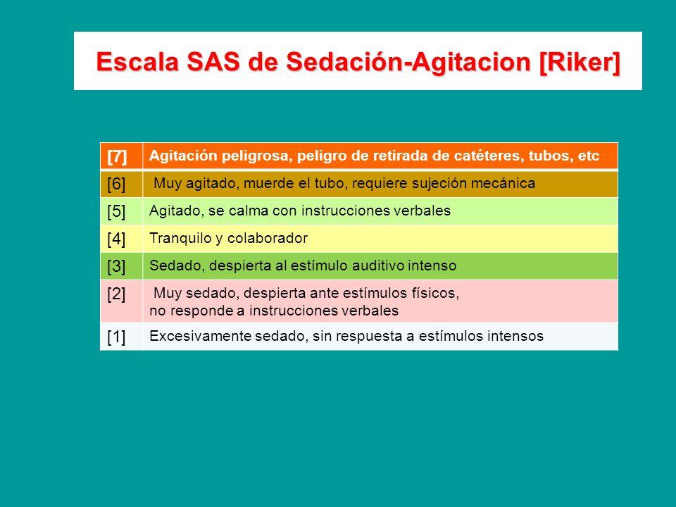 escala riker sedacion agitacion