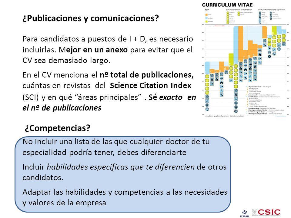 Las Competencias Profesionales De Los Doctores El Curriculum Vitae