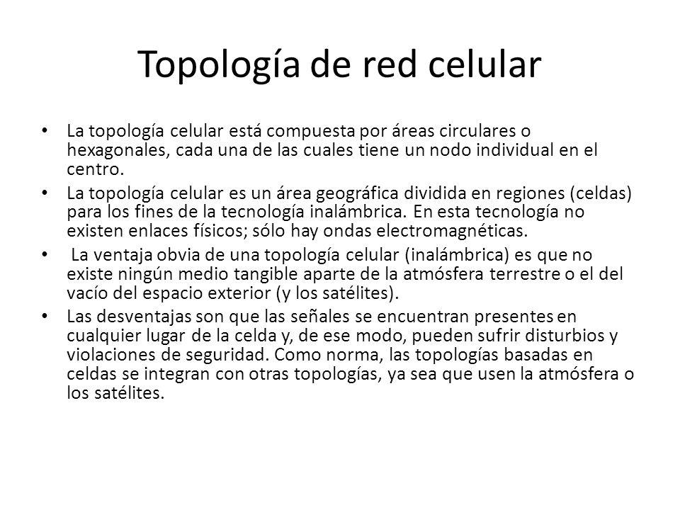 Topología De Anillo Ppt Descargar