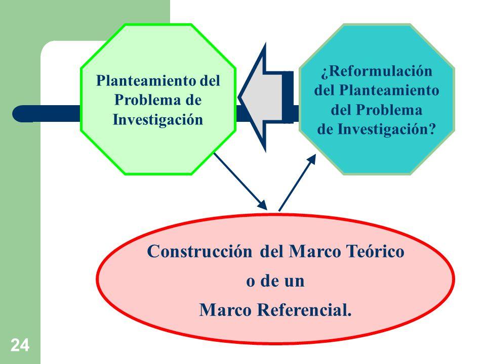 Excepcional La Construcción De Un Marco De Fotos Adorno - Ideas ...