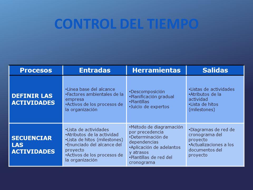 6ta. Reunión Grupo de Estudio PMP Ciudad de México - ppt descargar