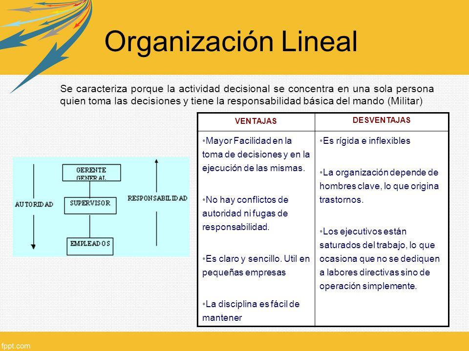 Organización Ppt Video Online Descargar