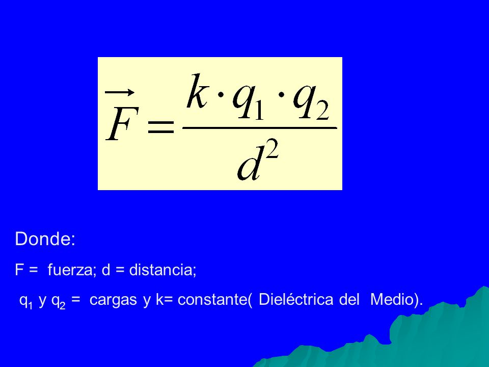 Donde: F = fuerza; d = distancia;