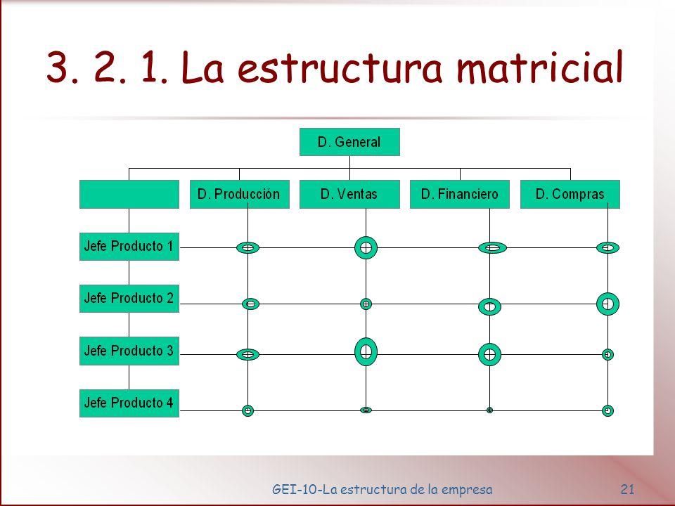 Gei 10 La Estructura De La Empresa Ppt Descargar