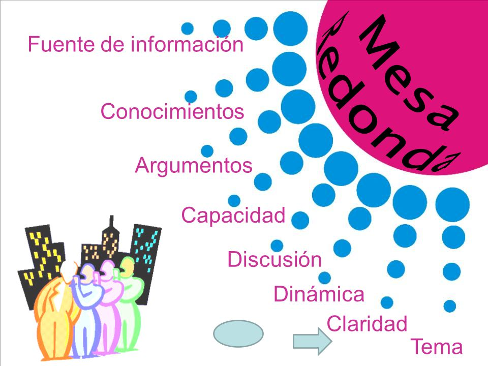 Mapas mentales mesa redonda debate foro congreso tics - Que es mesa redonda ...