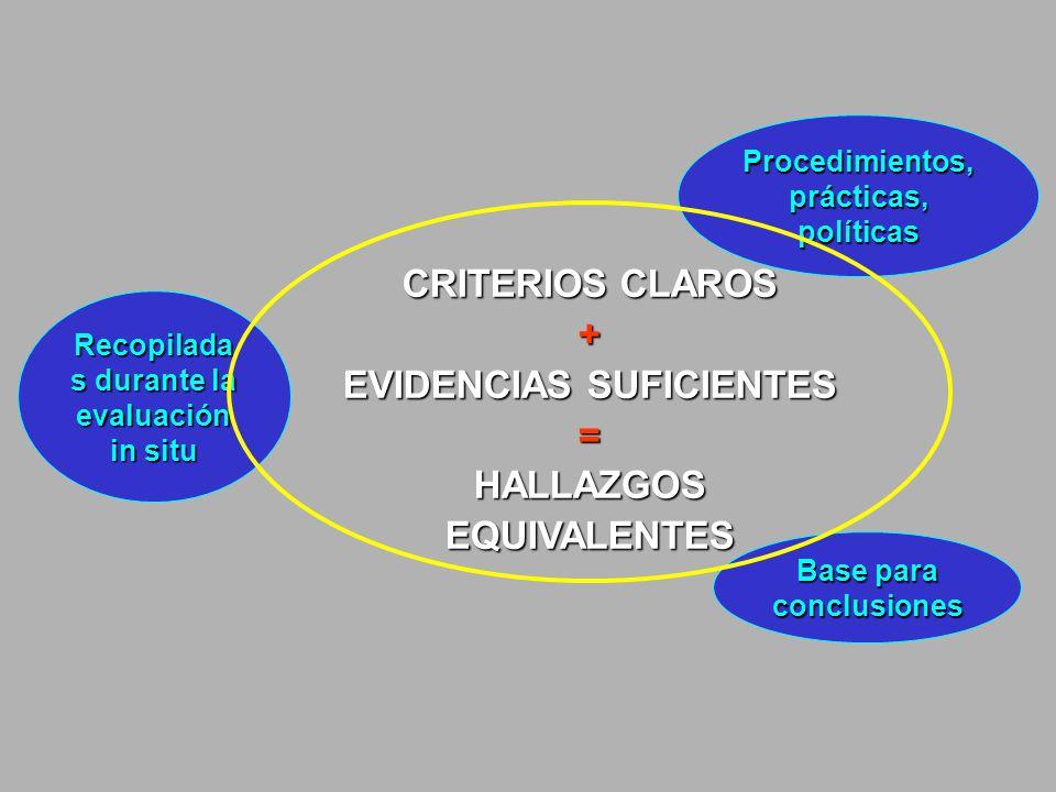 FORMACIÓN DE AUDITORES INTERNOS SISTEMAS DE GESTIÓN AMBIENTAL - ppt ...