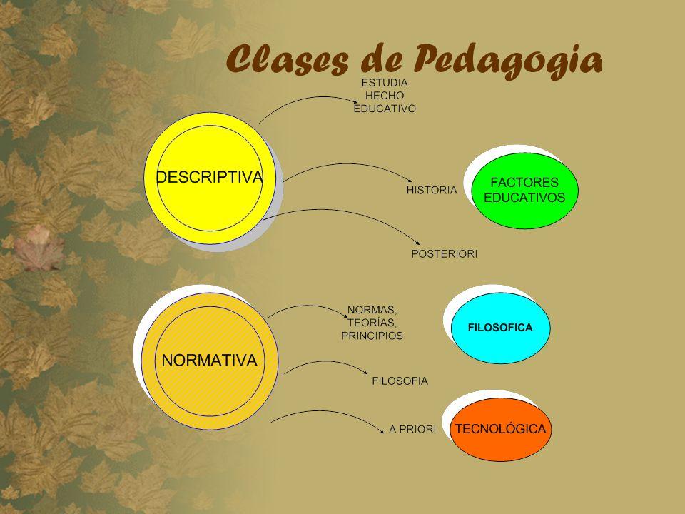La Pedagogia Origenes De La Pedagogìa Clases De Pedagogìa Ppt Descargar