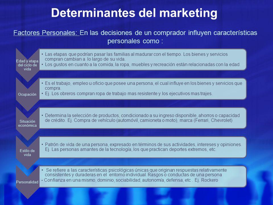 DIPLOMADO EN GESTION EMPRESARIAL MODULO - V MARKETING EMPRESARIAL ...