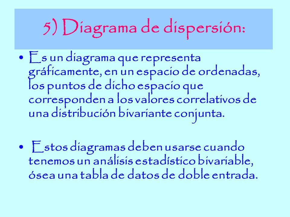 5) Diagrama de dispersión: