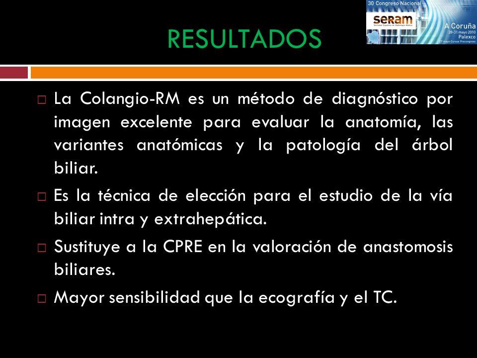 RESULTADOS De los casos revisados el 35% mostró coledocolitiasis y ...