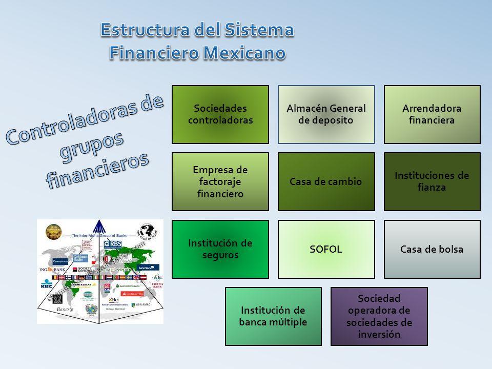 Sistema Financiero Mexicano Peralta Jiménez José Ramón M
