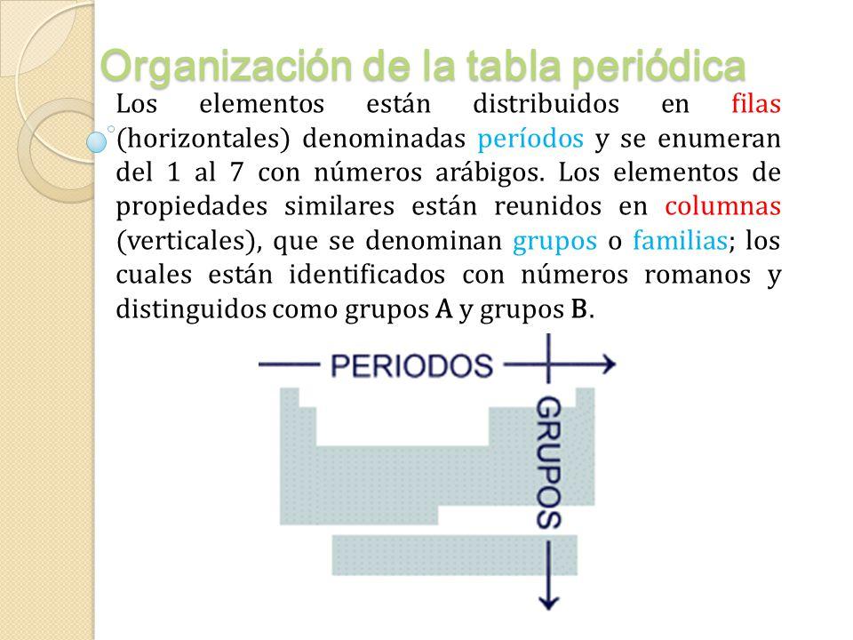 Clasificaciones peridicas iniciales ppt descargar 14 organizacin urtaz Images