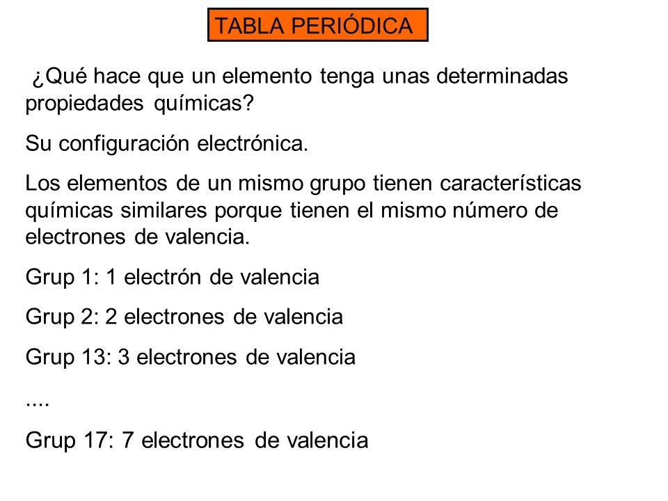 Tabla peridica modelos atmicos ppt video online descargar grup 17 7 electrones de valencia urtaz Choice Image
