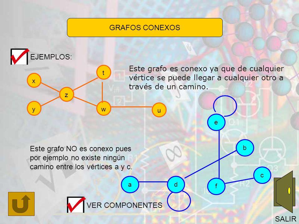 Teoria De Grafos Salir Introduccion Grafos Digrafos árboles Ppt