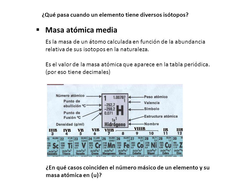 Corregir definir y poner ejemplos nmero atmico nmero msico qu pasa cuando un elemento tiene diversos istopos urtaz Gallery