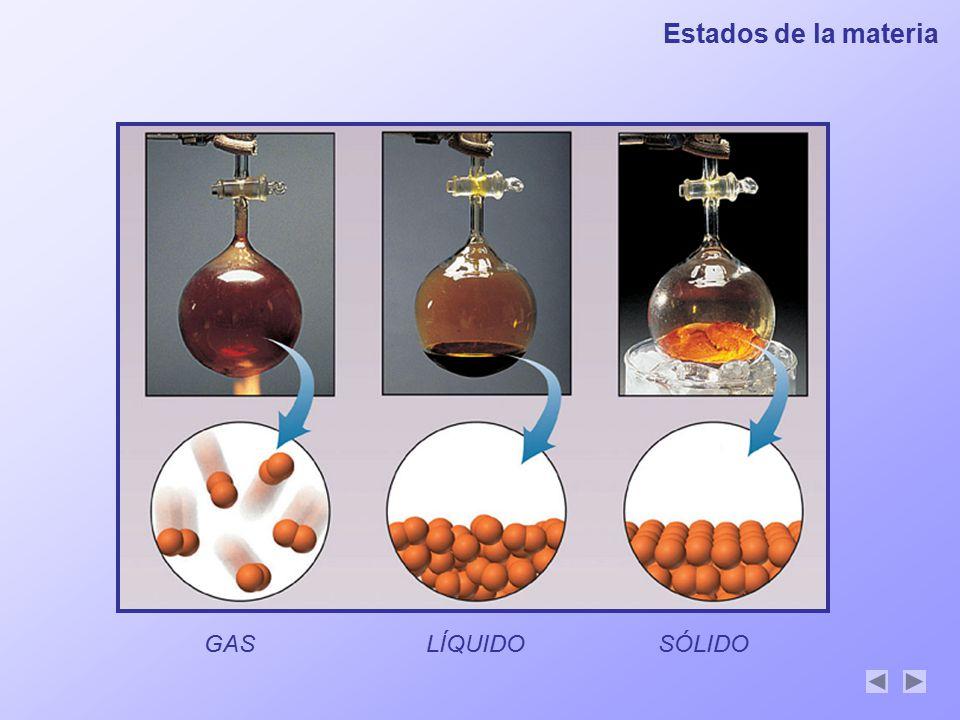Resultado de imagen para Temperatura en los Gases