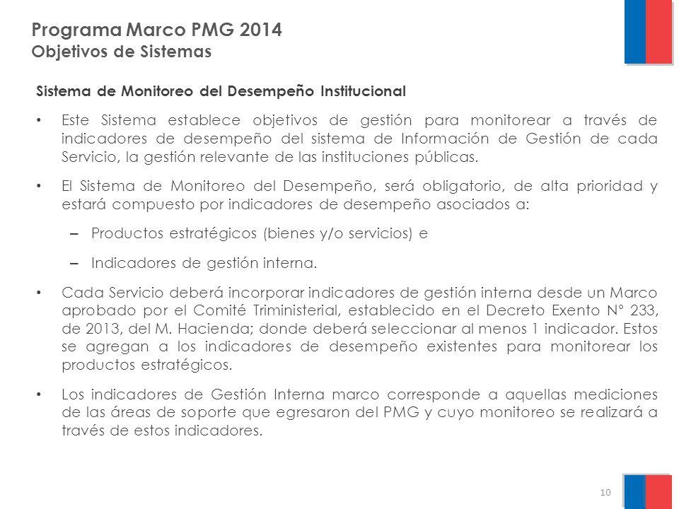 Programa de Mejoramiento de la Gestión (PMG) y Convenio Desempeño ...