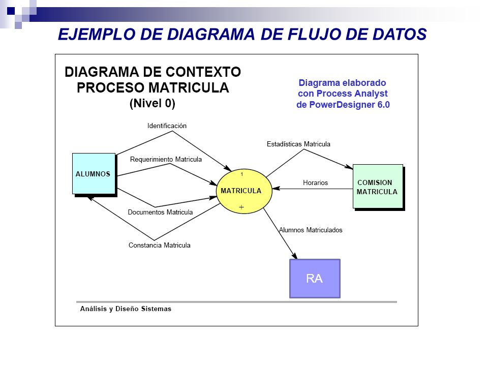 Anlisis de sistemas ppt video online descargar 13 ejemplo ccuart Gallery