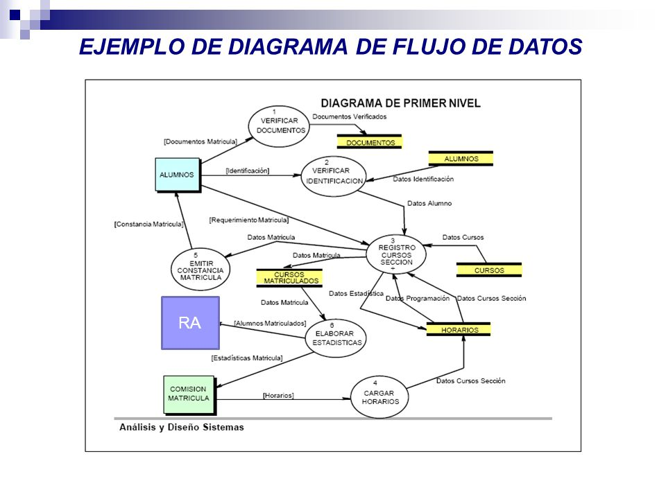 Anlisis de sistemas ppt video online descargar 14 ejemplo ccuart Gallery