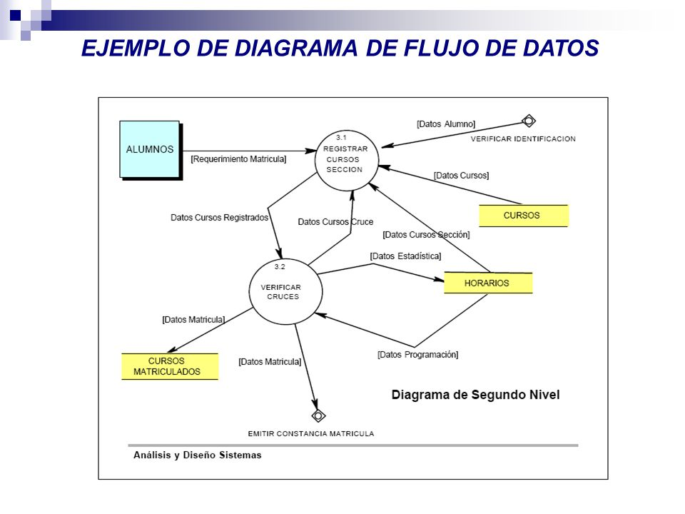 Anlisis de sistemas ppt video online descargar 15 ejemplo ccuart Gallery