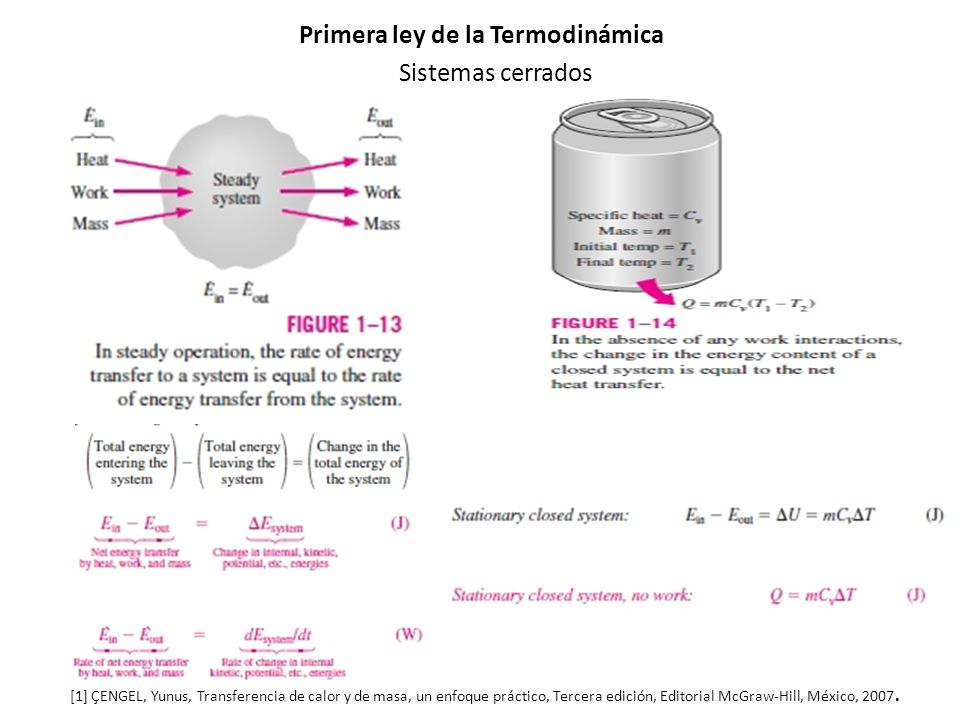 Termodinamica Y Transferencia De Calor Ppt Video Online Descargar