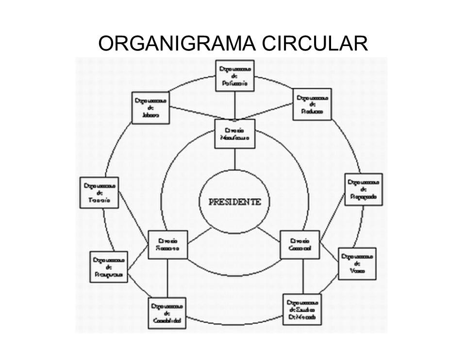 Organigrama Vertical Ppt Video Online Descargar