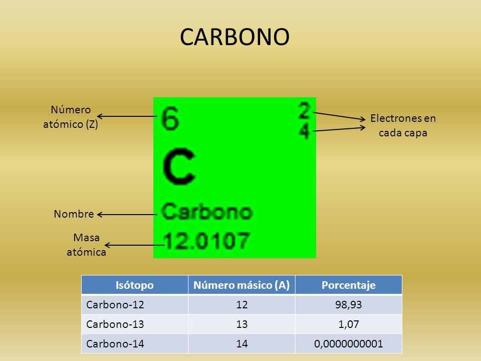 Los elementos la tabla peridica ppt video online descargar 3 electrones en cada capa carbono nmero atmico urtaz Choice Image