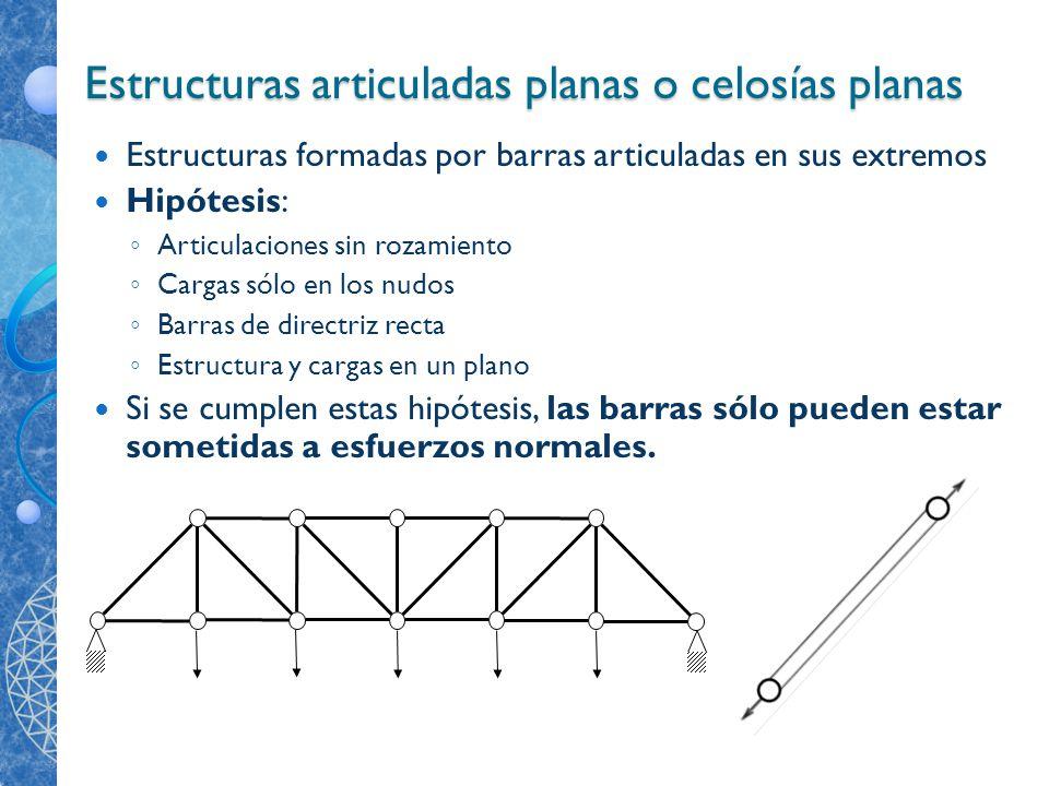 Estructuras Isostáticas De Nudos Articulados Ppt Descargar