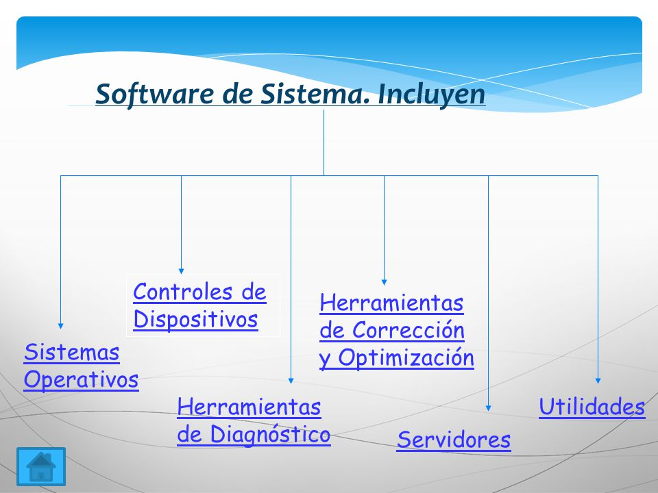 Software de Sistema. Incluyen