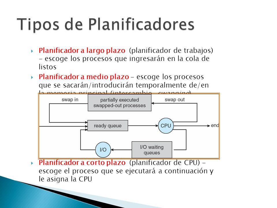 Hermosa Plantilla Planificador Pyp Molde - Colección De Plantillas ...