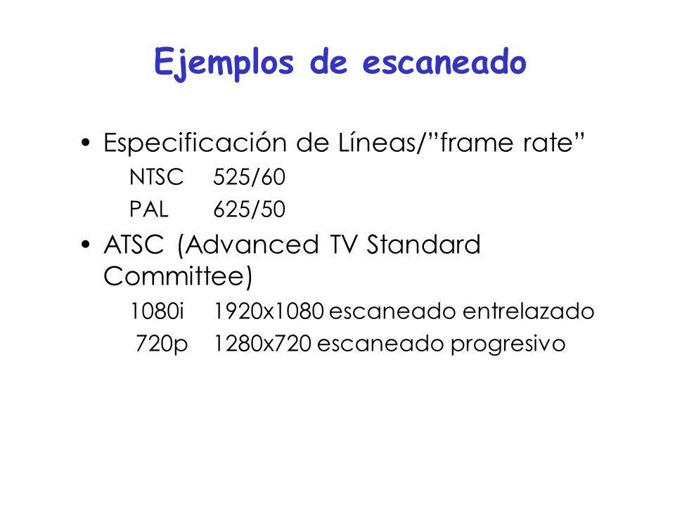 Beautiful Pal Frame Rate Gallery - Frames Ideas - ellisras.info