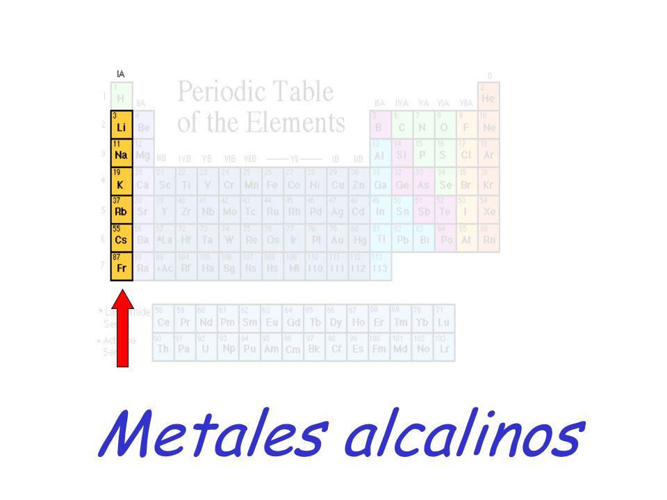 La historia de la tabla peridica moderna ppt descargar 20 metales alcalinos urtaz Choice Image