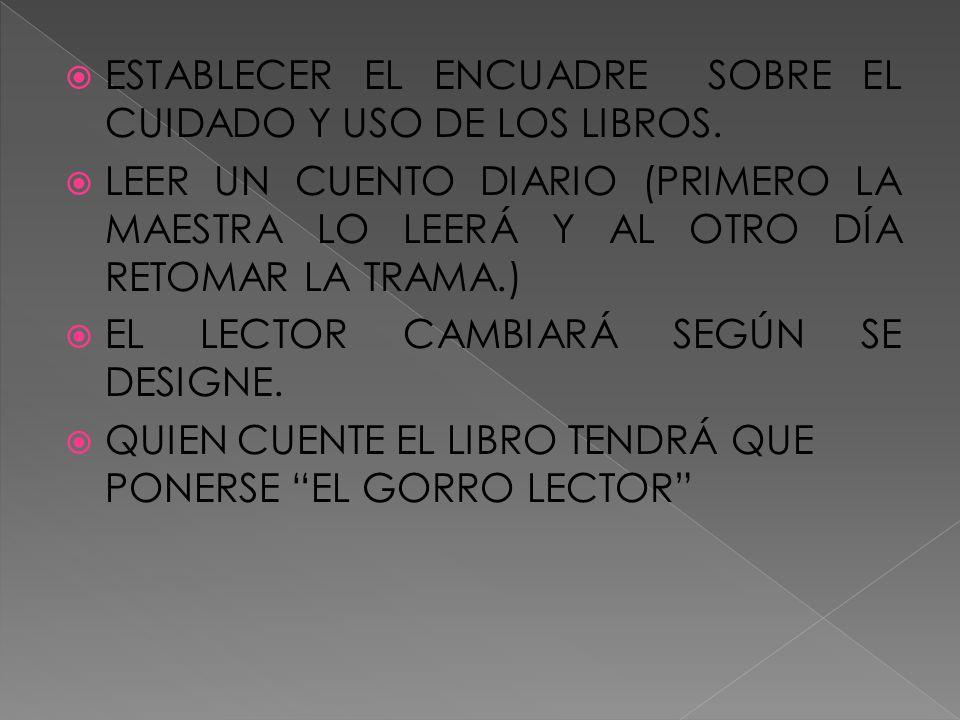 SITUACIÓN DIDÁCTICA: ACOMODEMOS LA BIBLIOTECA DE AULA - ppt video ...