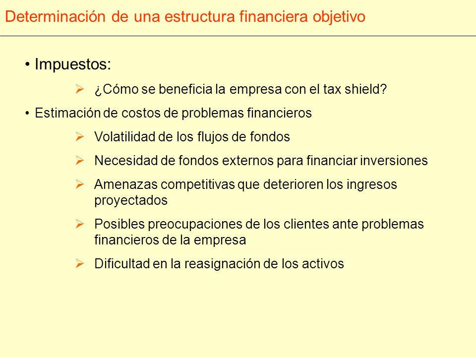 Estructura Financiera Ppt Descargar