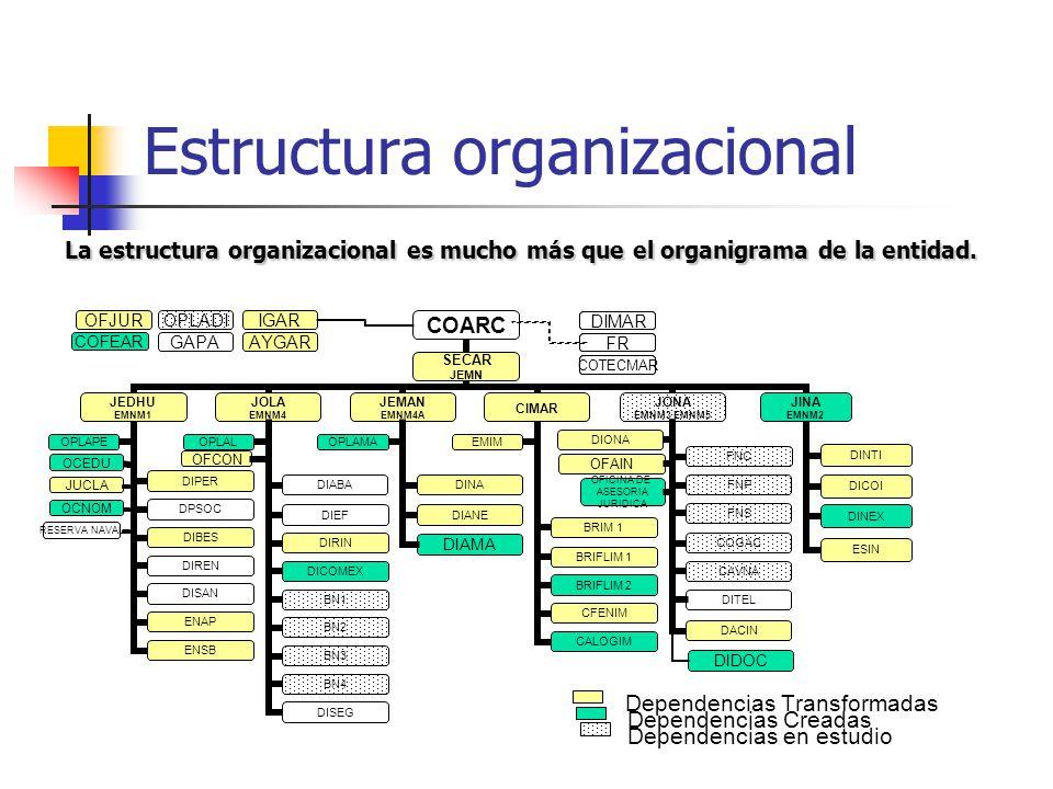 Escuela Latinoamericana De Pensamiento Y Diseño Sistémico