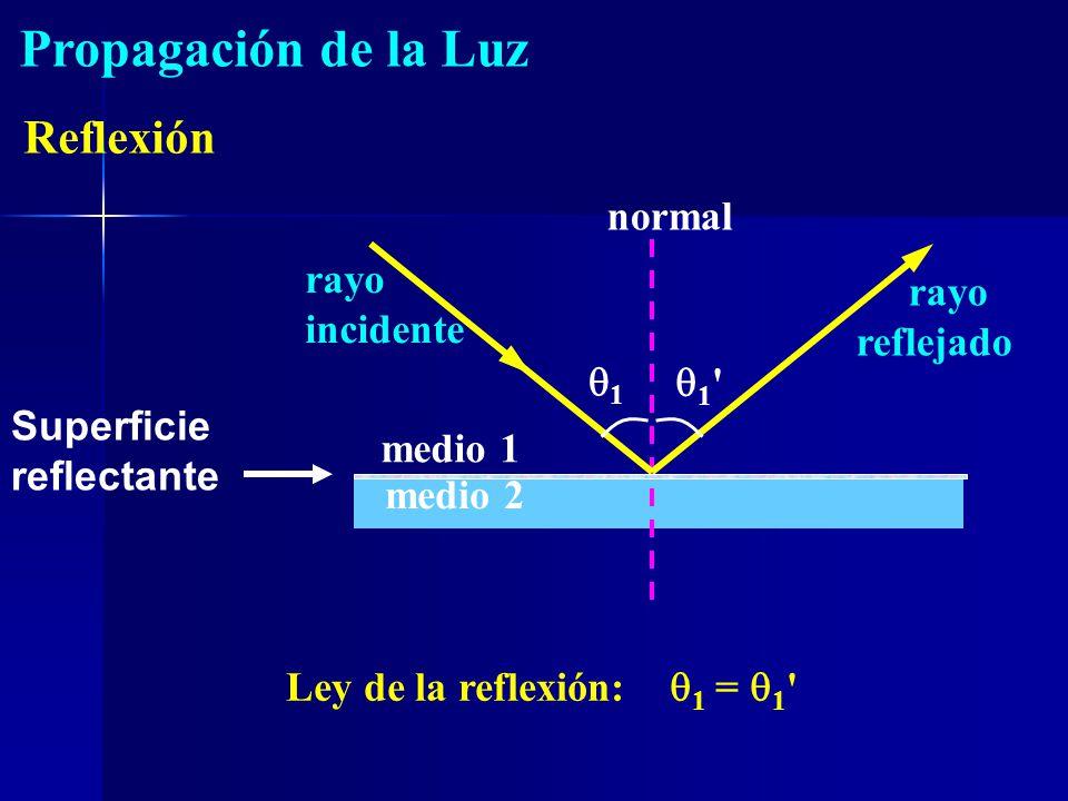 3ebb4e1071 Leyes de la óptica geométrica - ppt descargar