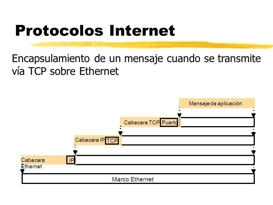 Sistemas Distribuidos - ppt descargar
