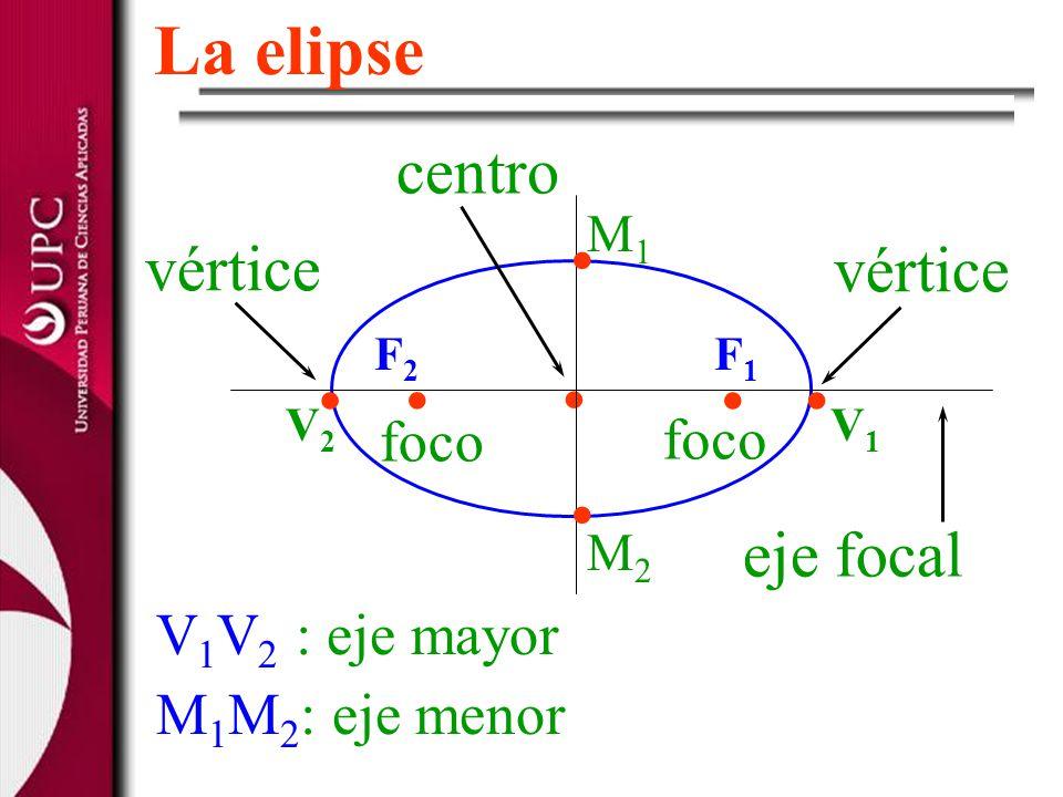 Matemáticas 2 Cónicas La Elipse Ppt Descargar
