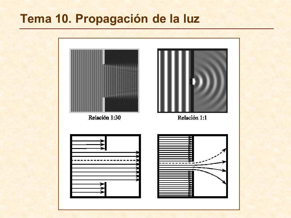 7cd8fec8a5 Tema 10. Propagación de la luz. Óptica geométrica - ppt descargar