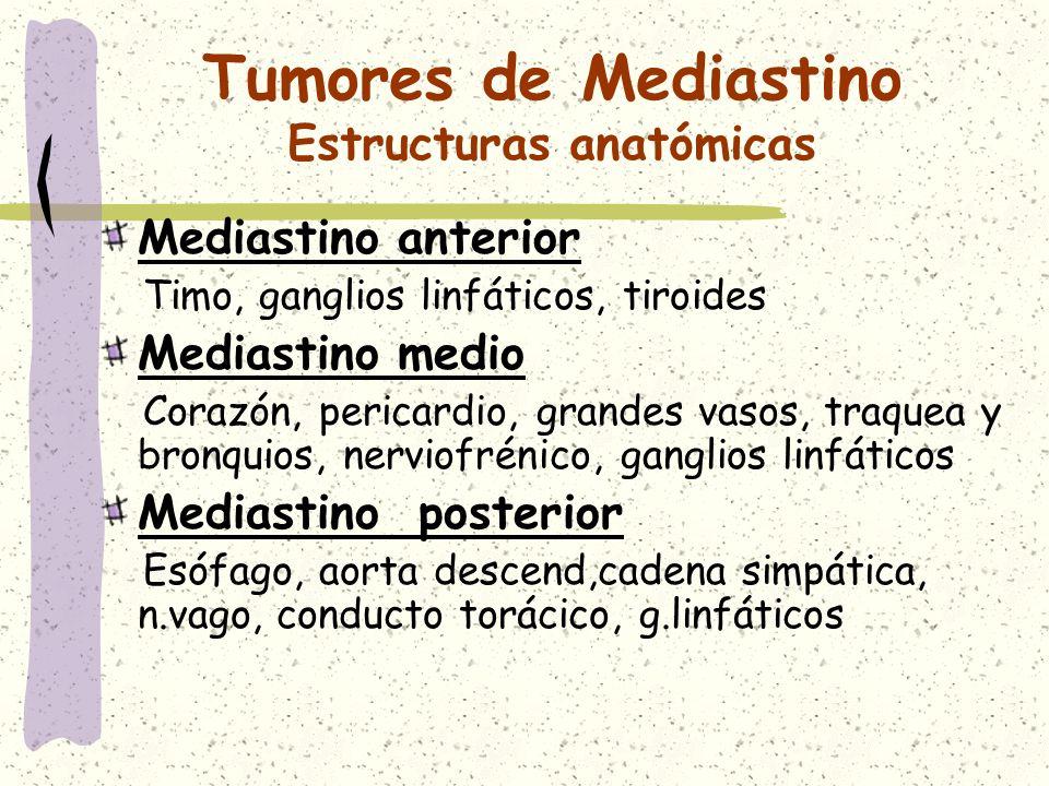 Tumores de Mediastino. - ppt descargar