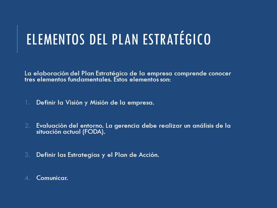 Interacción Educación Obligar  PLANEAMIETO ESTRATÉGICO - ppt descargar