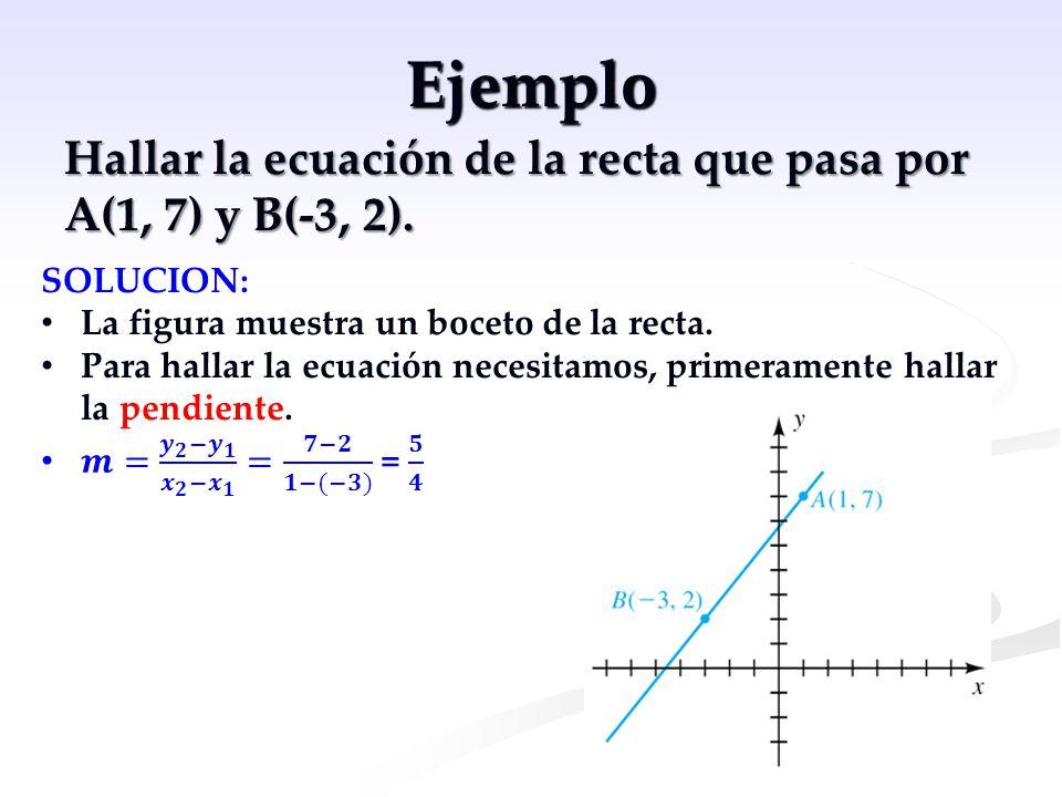 La ecuacion de una recta ppt video online descargar for La b b