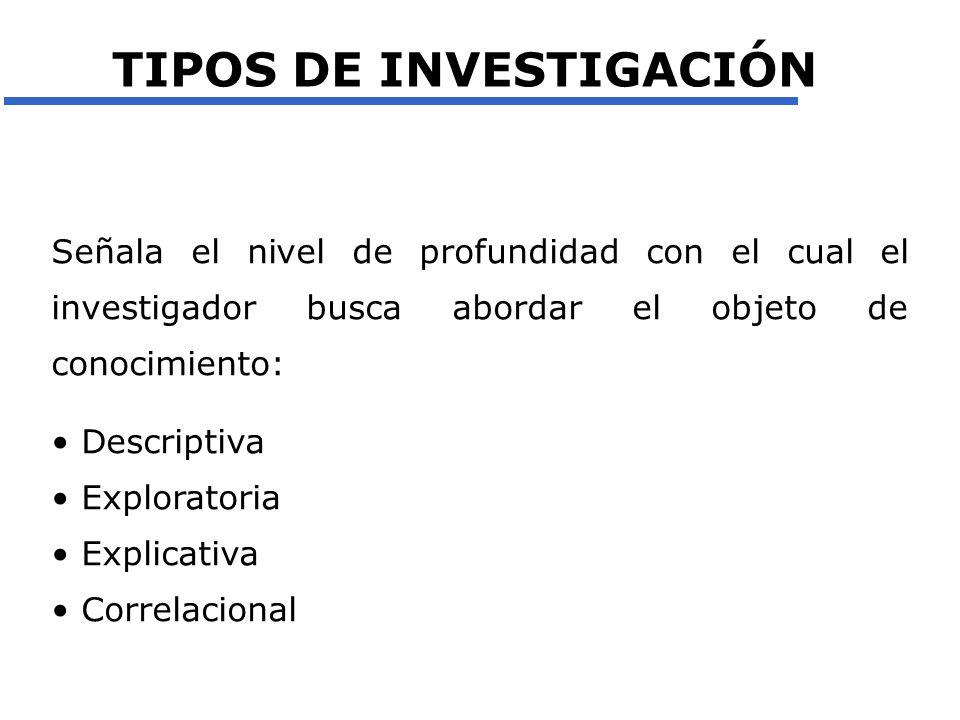 Tipos De Investigación Sandra Johana Benítez Muñoz Ppt Video Online Descargar