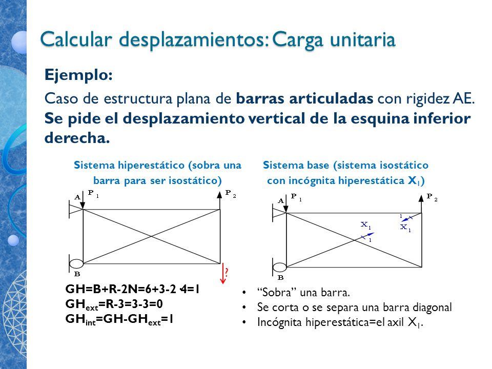 Aplicación Del Pfv A Estructuras Hiperestáticas Ppt Video