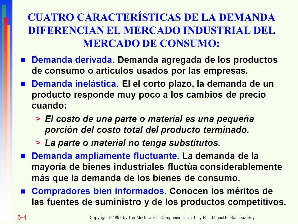 Mercados empresariales y comportamiento de compra - ppt