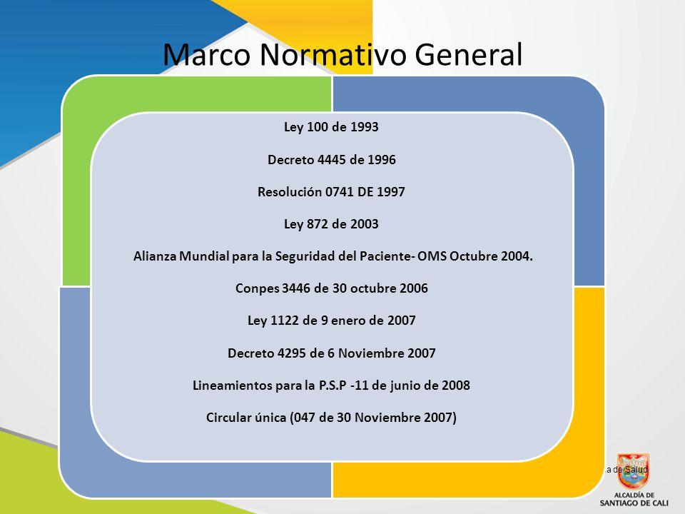 SEGURIDAD DEL PACIENTE - ppt video online descargar